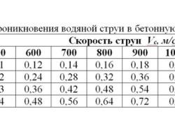 Схема таблицы расчета