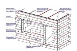 Схема построения гаража из газобетонных блоков