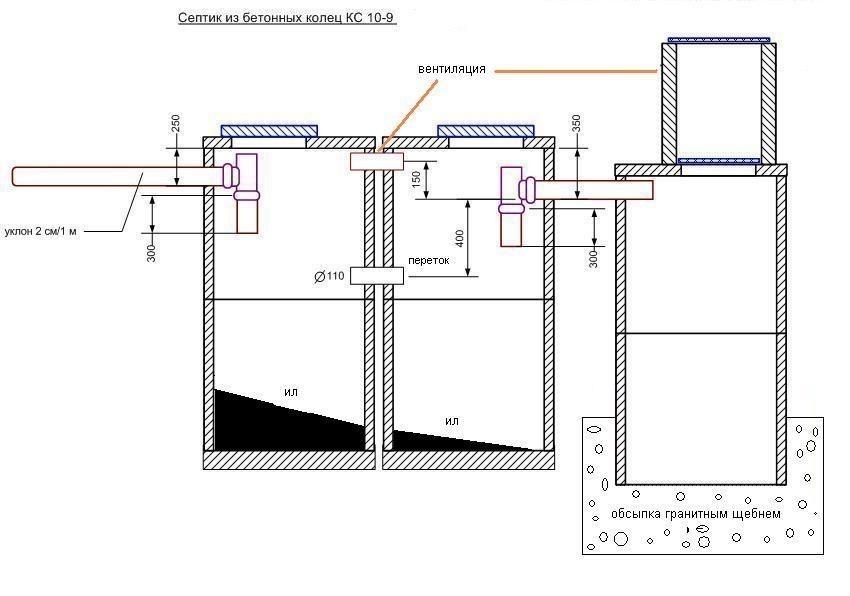 Жаропрочная теплоизоляция для дымохода