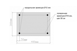 Схема устройства армопояса