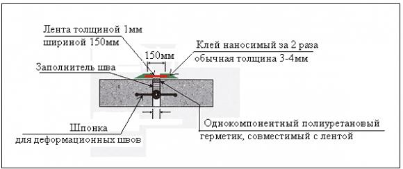 Эластичный деформационный шов