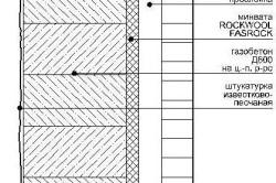 Схема утепления гаража из газобетонных блоков