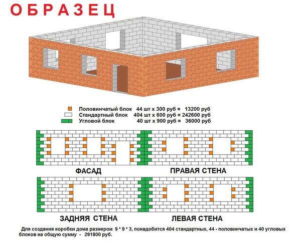 Как построить дом своими руками расчет стоимости