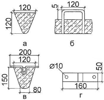 Некоторые формы и размеры железобетонного столба, а также его элементы