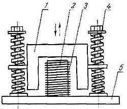 Схема электромагнитного вибратора