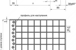 Схема армирования с использованием отдельных полос