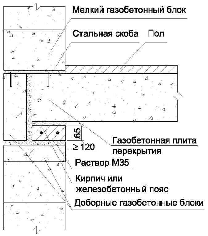 Глубина опирания плит перекрытия на стены сбор информации