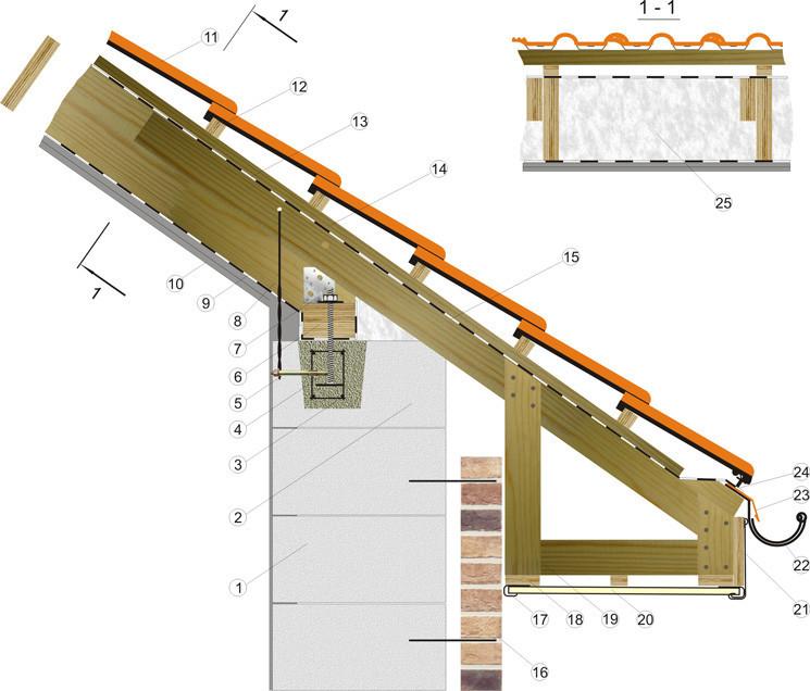 Схема крепления стропильной системы к внешним стенам здания с применением газосиликатных блоков