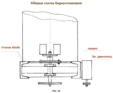 Общая схема бароустановки для производства пенобетона