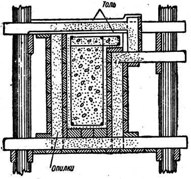 Схема бетонирования с