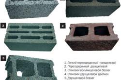 Виды блоков из керамзитобетона