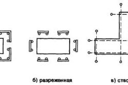 Схема технологии анкерного устройства.