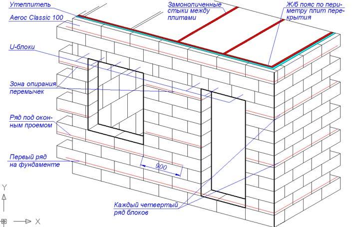 Схема дома из газобетона.