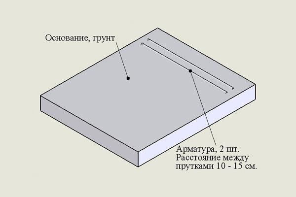 Схема фундамента под гранитный памятник
