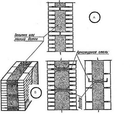 Схема кладки пенобетона с