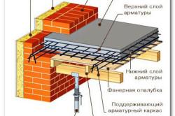 Крыши бесшовная гидроизоляция