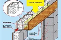 Схема строительство дома из теплоблока