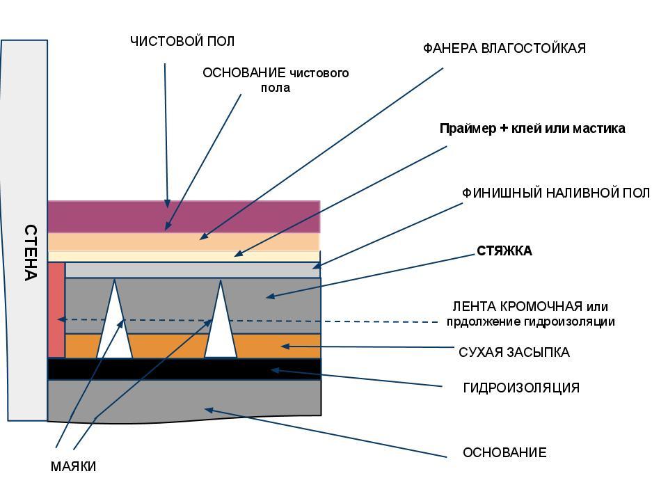 Баня 4 на 6 в СПб Проекты и фото бани 4 х 6 с верандой и