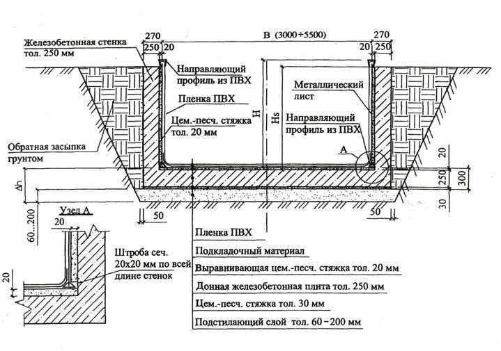 Схема бетонного бассейна