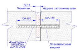 Пример деформационного шва