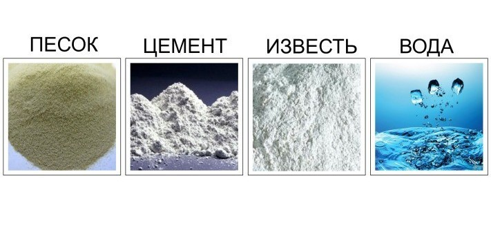 Основные компоненты ячеистого бетона