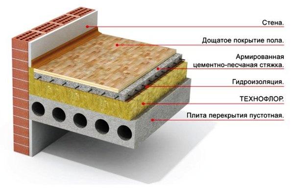 Схема плиты перекрытия с