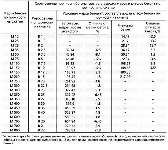 Таблица соотношения крупы и воды для рассыпчатых и жидких каш - 3ab0d