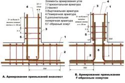 Схема арматурного каркаса фундамента