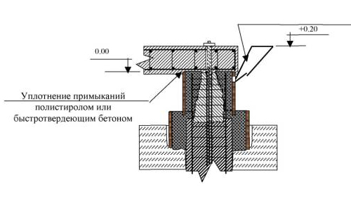 Схема лотка для заливки бетонной смеси