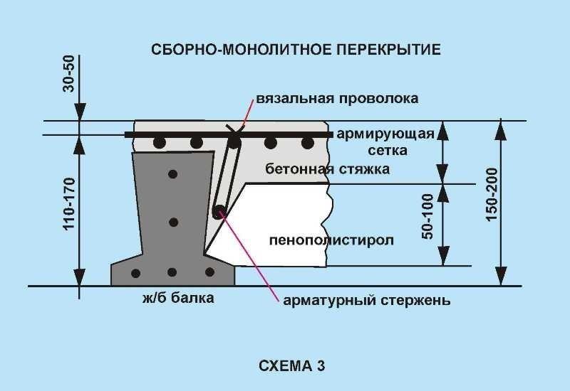 столбы электрические железобетонные фото