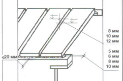 Схема монтажа плит перекрытия