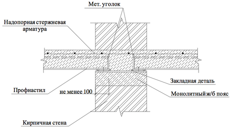 Монолитной плиты перекрытия профнастил плиту перекрытия на фундамент