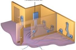 Схема прокладки проводки под стяжкой пола