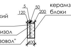 Схема разреза стены из керамзитобетонных блоков