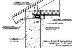 Схема строительства дома из газоблоков
