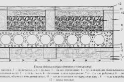 Схема теплоизоляции бетонного перекрытия