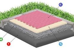 Схема укладки тротуарного покрытия:1 - Грунт, 2 - Поребрик, 3 - Бетон, 4 - Щебень, 5 - Песчаный слой, 6 - Тротуарная плитка.