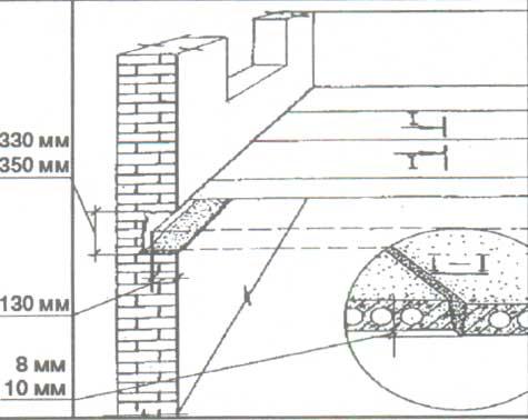 Монолитные железобетонные плиты расчет ккс колодец связи