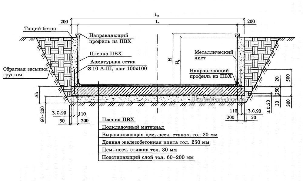 Радиолюбительские схемы разработки технологии 15