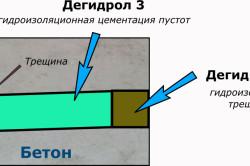Схема заделки трещин в перекрытии