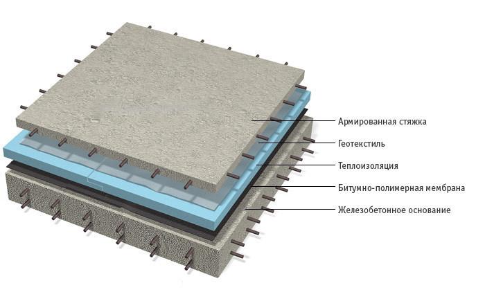 Калькулятор бетонной плиты перекрытия стоимость бордюрного камня рязань