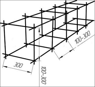 Расстояния между прутьями арматуры