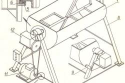 Схема устройства самодельной бетономешалки