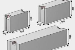 Фундаментные блоки ФБС имеют различные размеры. Выбор того или иного виды блоков зависит от габаритов будущего здания.