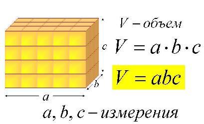 Для начала необходимо рассчитать объем покрытия. Он рассчитывается как объем параллелепипеда.