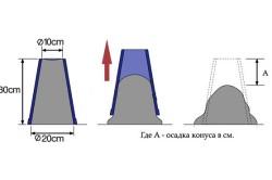 Определение подвижности бетонной смеси