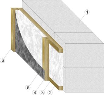 Утепление стены из газосиликатных блоков по фасаду