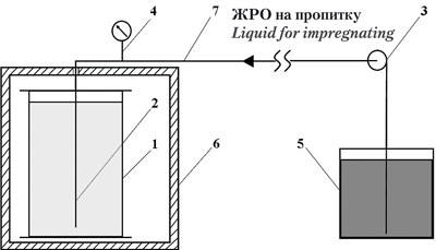 Схема опытно-промышленной установки пропитки пористого бетона жидкими радиоактивными отходами