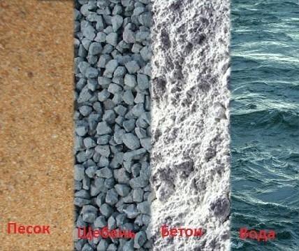 В состав бетонной смеси для плитки водят: вода, песок, бетон, щебень.