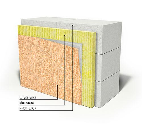 Стена из газобетона с применением утеплителя